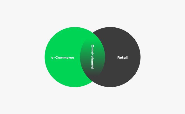 infografiek, datavisualisatie, huisstijl, merkidentiteit, illustratie , infographics, data-visualisation