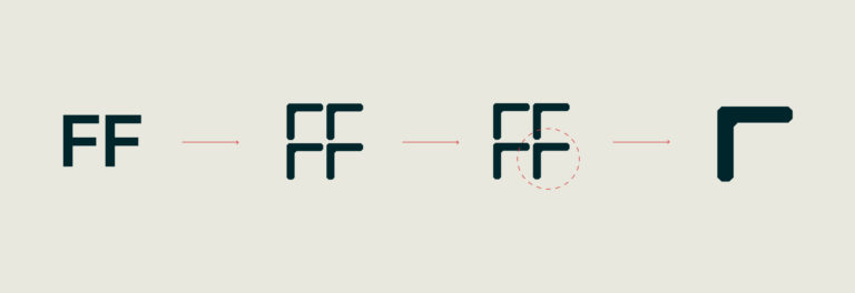 huisstijl logo website grafisch ontwerp branding antwerpen