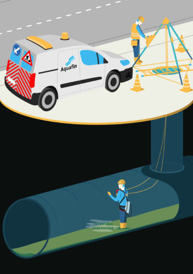 Illustratie, illustrator, antwerpen, veiligheid, safety, Aquafin