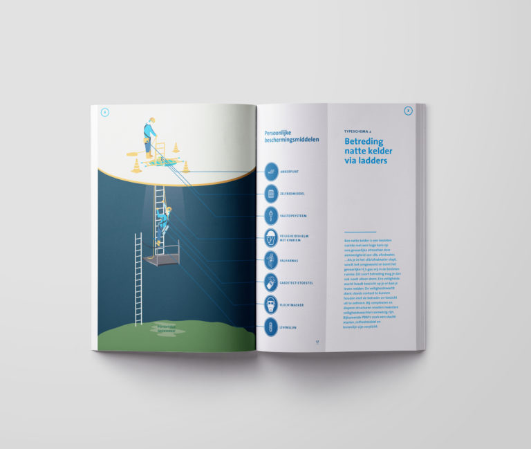 Illustratie, illustrator, antwerpen, veiligheid, safety, Aquafin, brochure